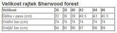 Rajtky Wellbrook Navy/Fuschia - více velikostí Sherwood Forest