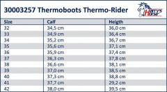 Jezdecké thermoboty Thermo-Rider pro jízdu na koni